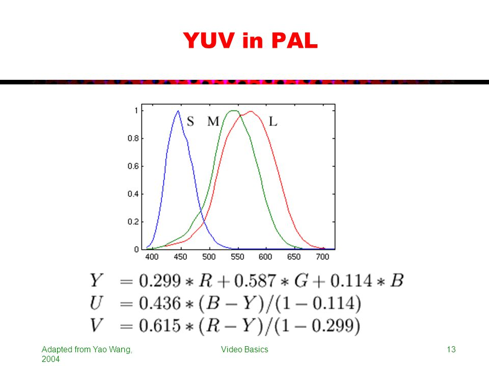 YUV in PAL Adapted from Yao Wang, 2004 Video Basics