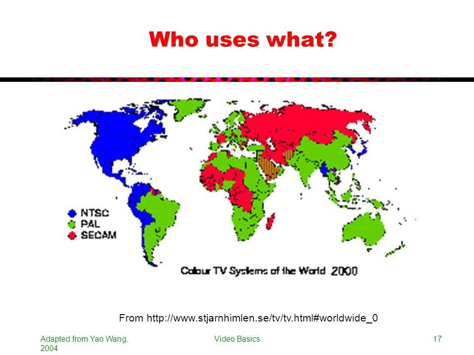 Who uses what From http://www.stjarnhimlen.se/tv/tv.html#worldwide_0