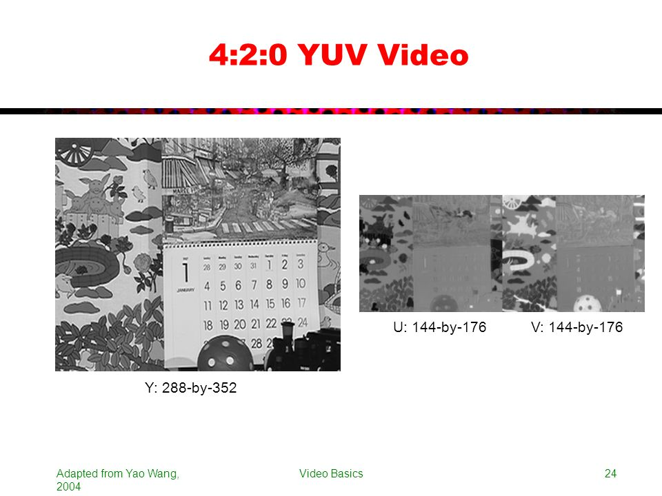 4:2:0 YUV Video U: 144-by-176 V: 144-by-176 Y: 288-by-352