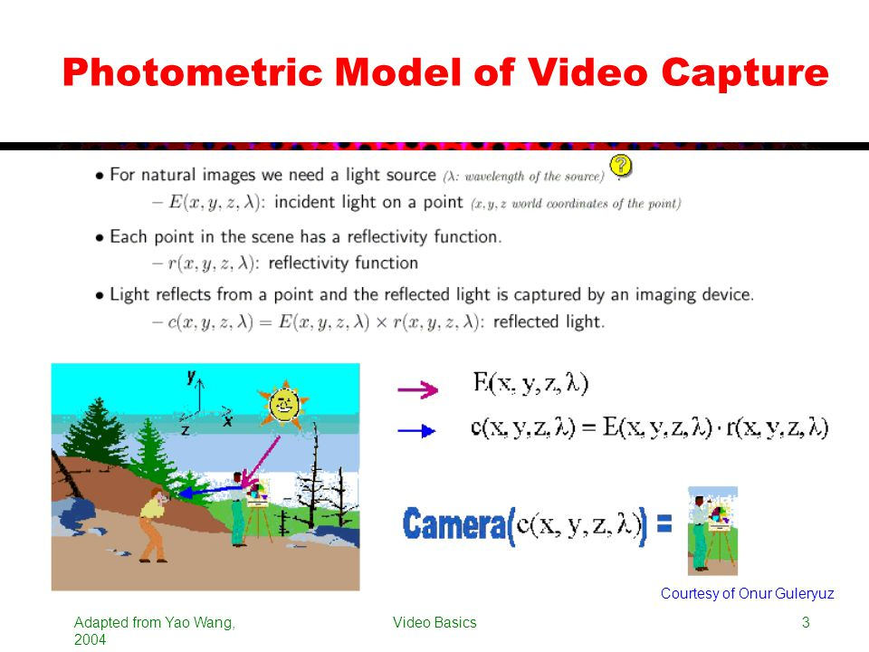 Photometric Model of Video Capture