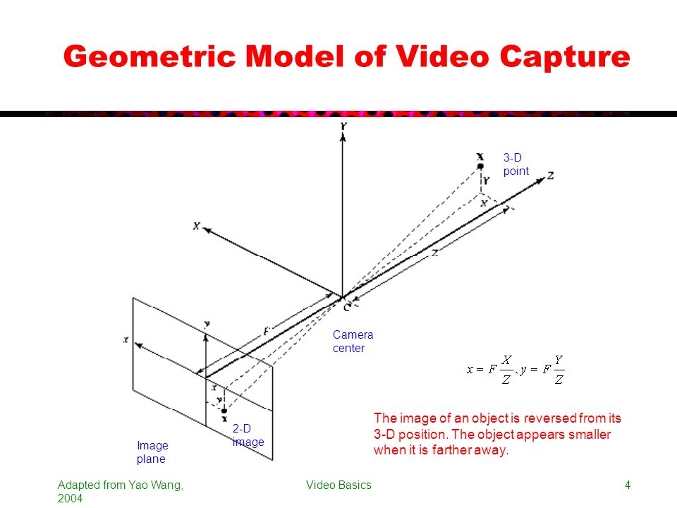 Geometric Model of Video Capture