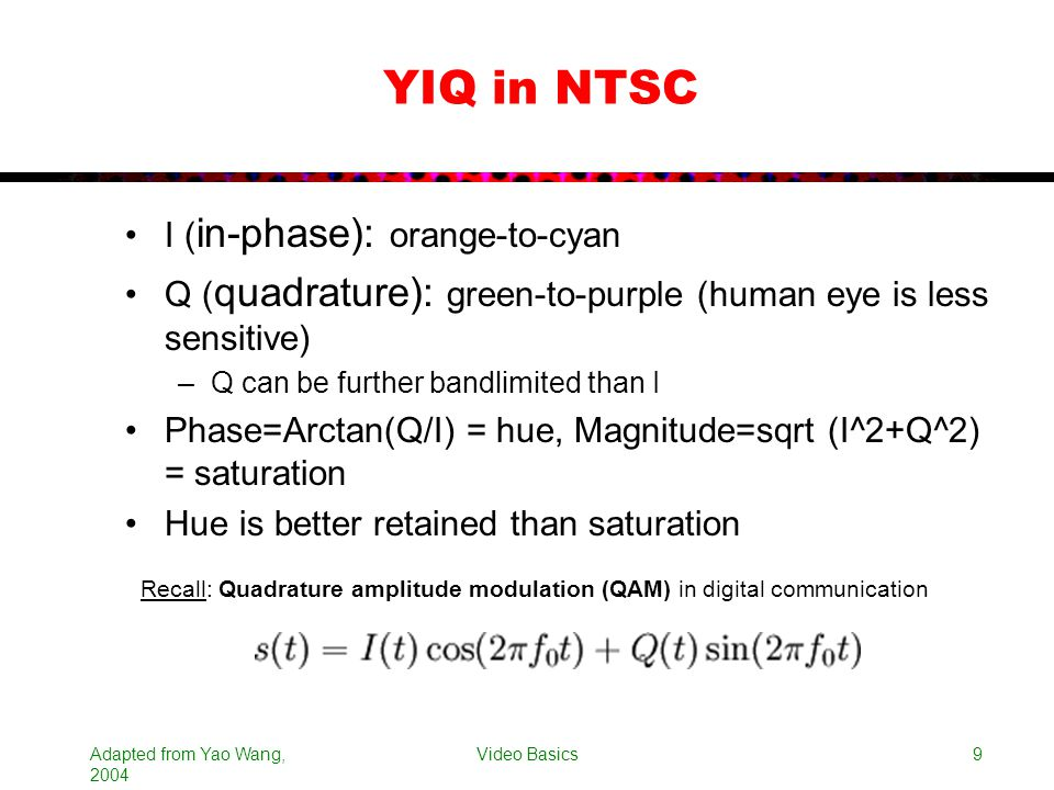YIQ in NTSC I (in-phase): orange-to-cyan