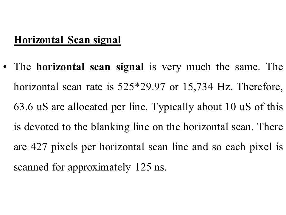 Horizontal Scan signal