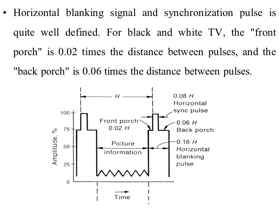 Horizontal blanking signal and synchronization pulse is quite well defined.
