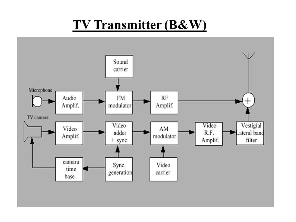 TV Transmitter (B&W)