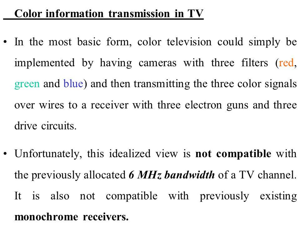 Color information transmission in TV