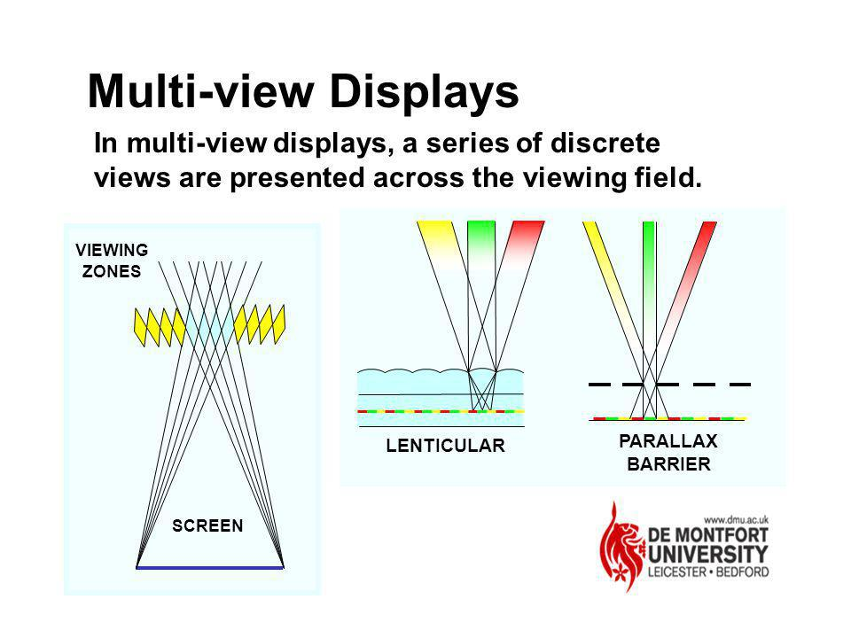 Multi-view Displays In multi-view displays, a series of discrete views are presented across the viewing field.
