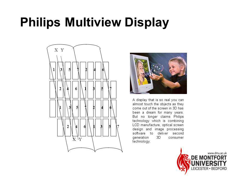 Philips Multiview Display