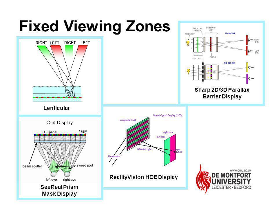 Sharp 2D/3D Parallax Barrier Display SeeReal Prism Mask Display