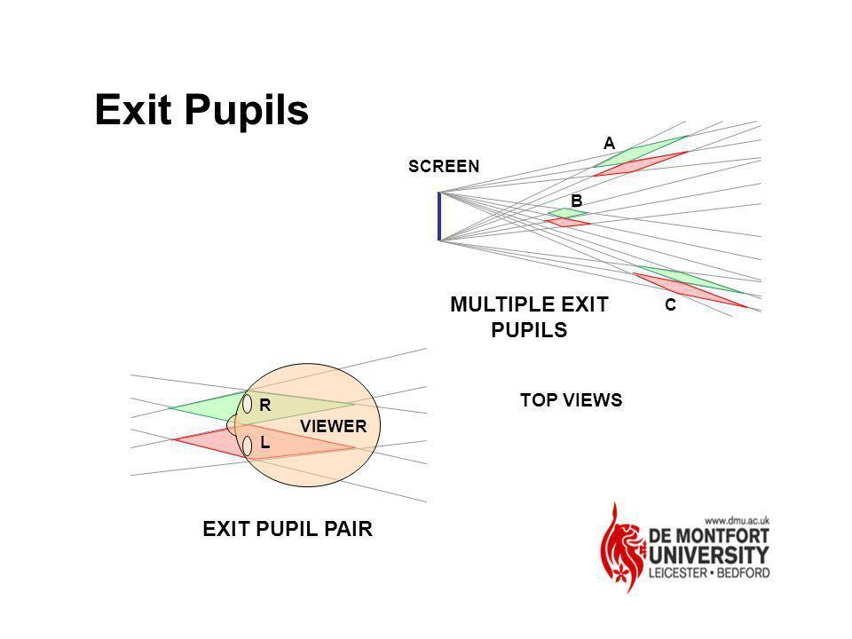 Exit Pupils MULTIPLE EXIT PUPILS EXIT PUPIL PAIR TOP VIEWS A SCREEN B