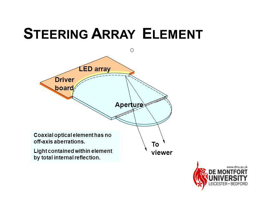 STEERING ARRAY ELEMENT