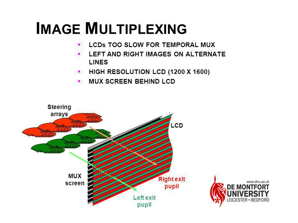 IMAGE MULTIPLEXING LCDs TOO SLOW FOR TEMPORAL MUX
