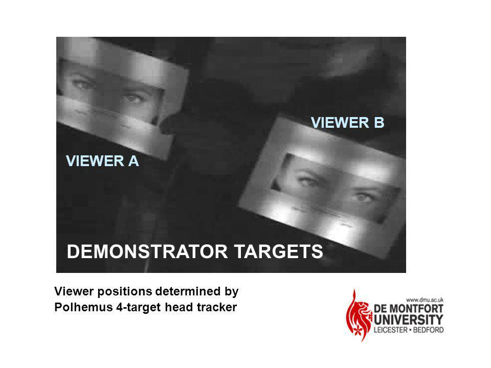 VIEWER B VIEWER A DEMONSTRATOR TARGETS Viewer positions determined by