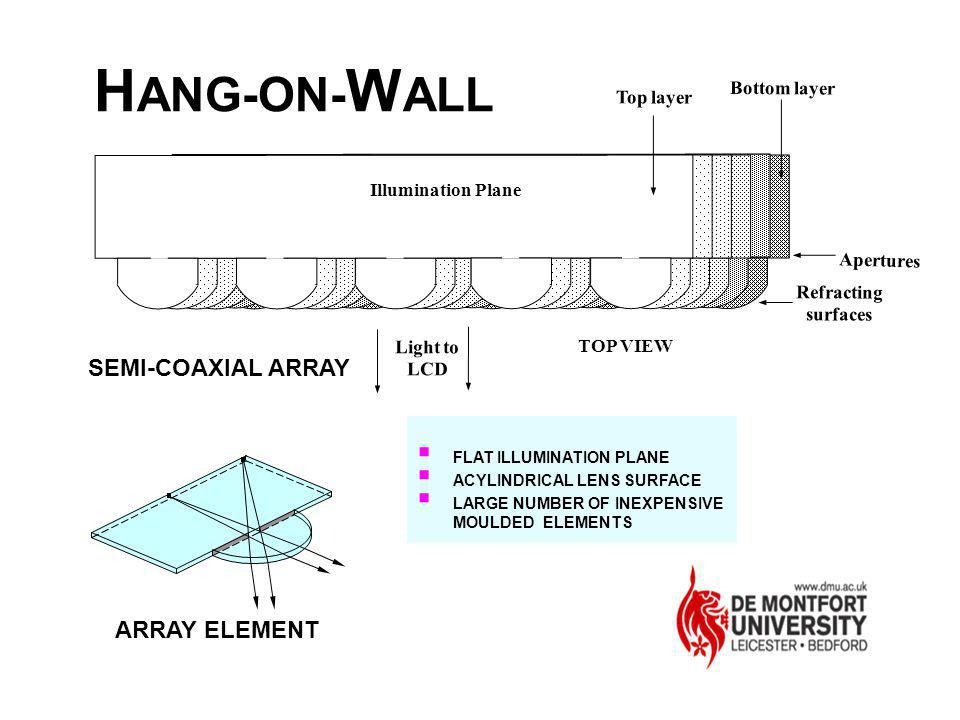 HANG-ON-WALL SEMI-COAXIAL ARRAY ARRAY ELEMENT Bottom layer Top layer