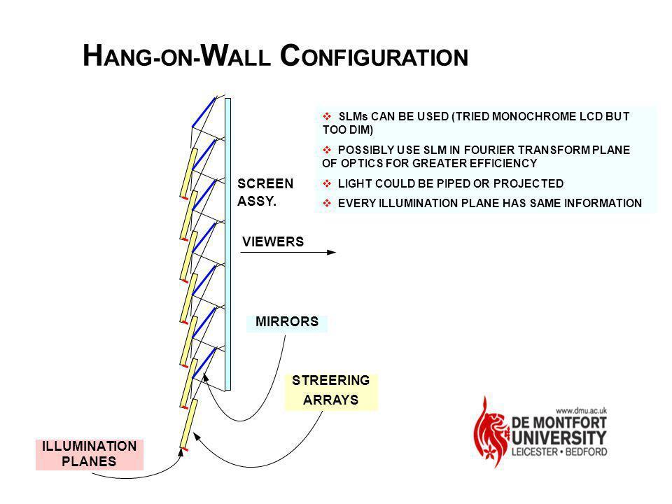 HANG-ON-WALL CONFIGURATION