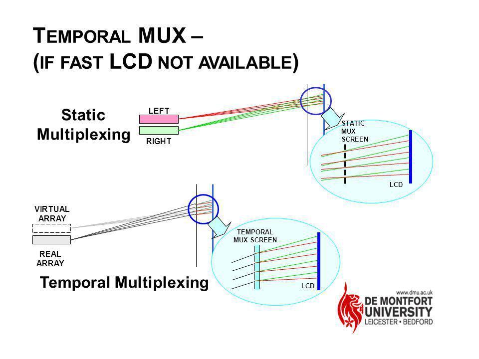Temporal Multiplexing