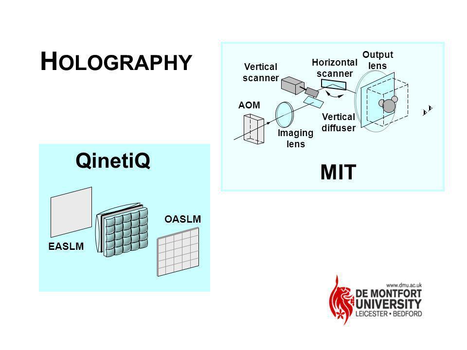 HOLOGRAPHY QinetiQ MIT OASLM EASLM Output lens Horizontal Vertical
