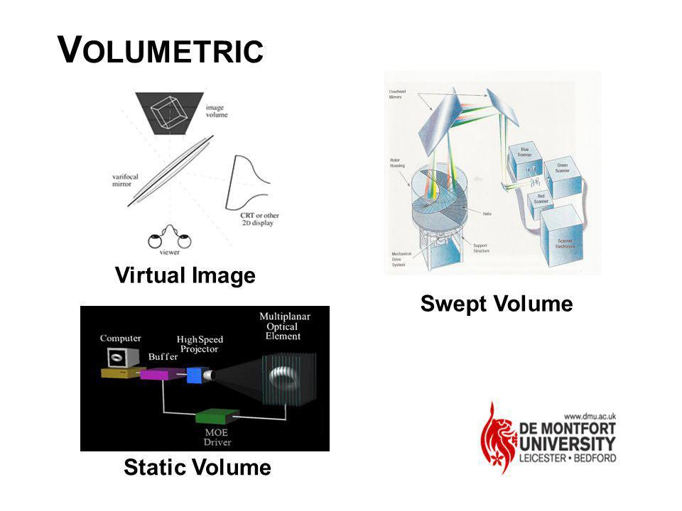 VOLUMETRIC Virtual Image Swept Volume Static Volume