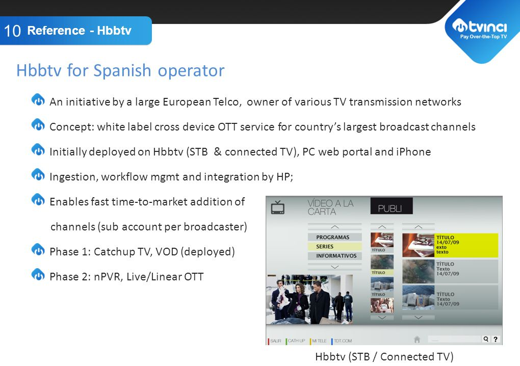Hbbtv for Spanish operator