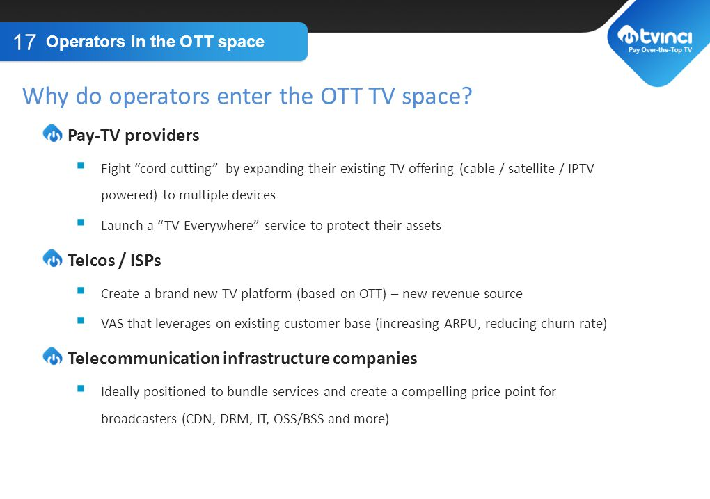 Why do operators enter the OTT TV space