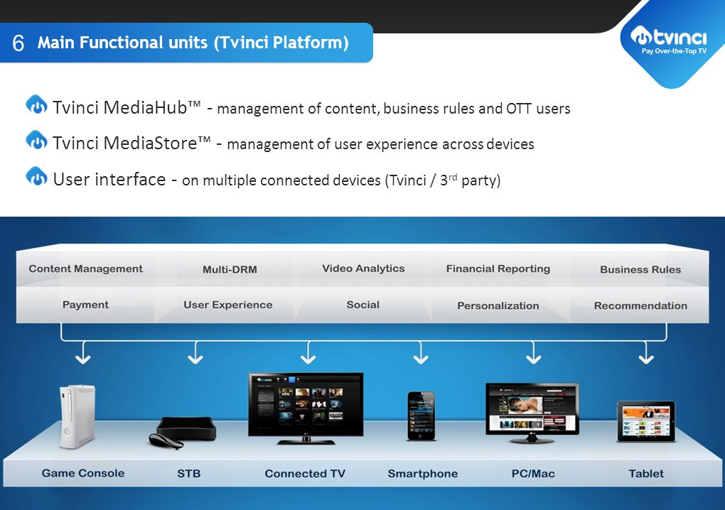 Tvinci MediaHub™ - management of content, business rules and OTT users