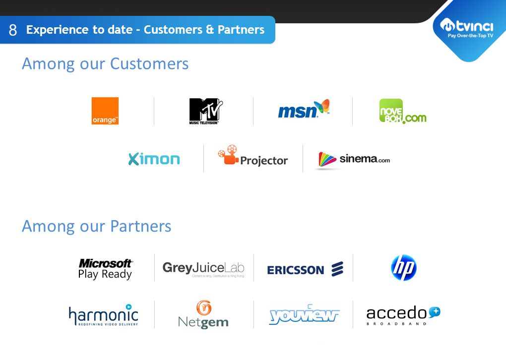 Among our Customers Among our Partners TITLE GOES HERE