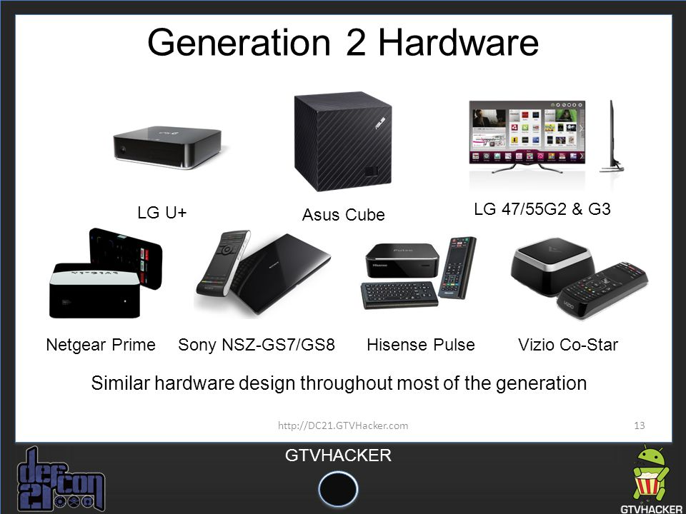 Similar hardware design throughout most of the generation