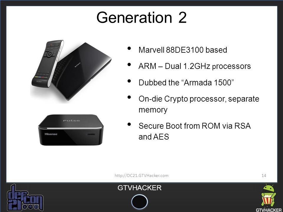 Generation 2 Marvell 88DE3100 based ARM – Dual 1.2GHz processors