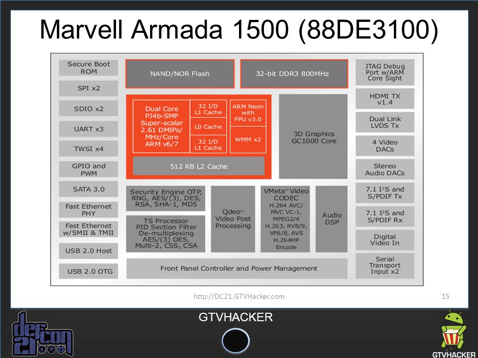 Marvell Armada 1500 (88DE3100) http://DC21.GTVHacker.com