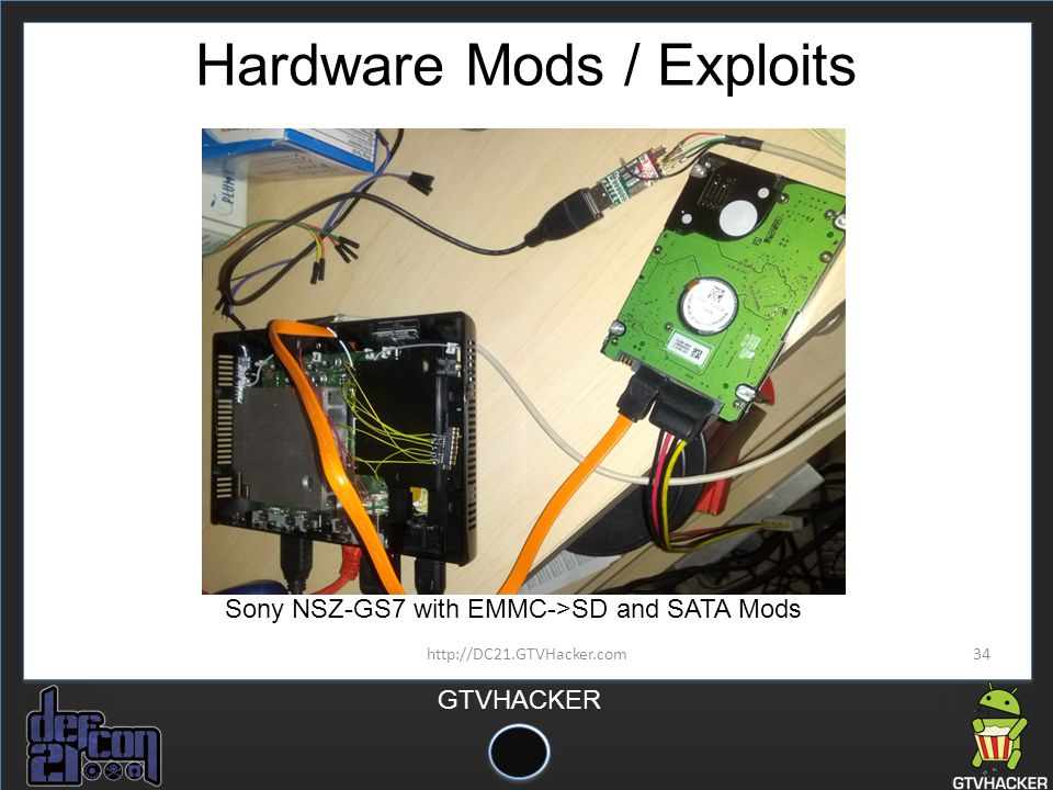 Hardware Mods / Exploits
