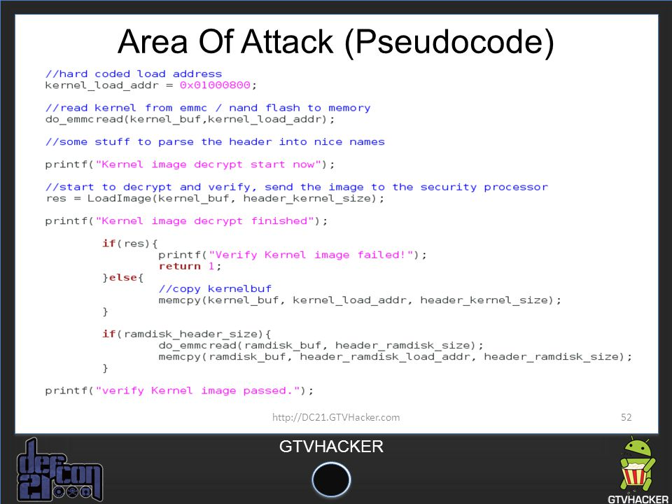 Area Of Attack (Pseudocode)