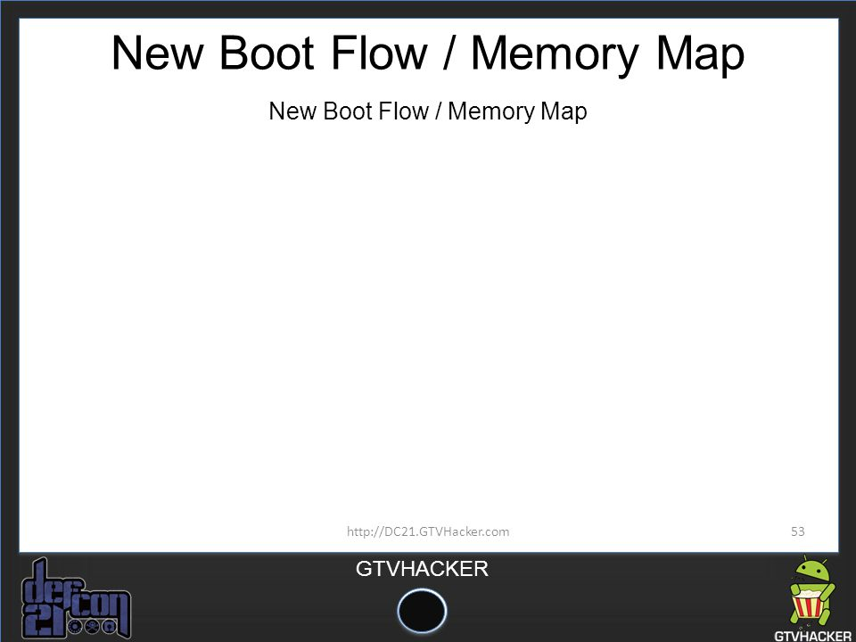 New Boot Flow / Memory Map