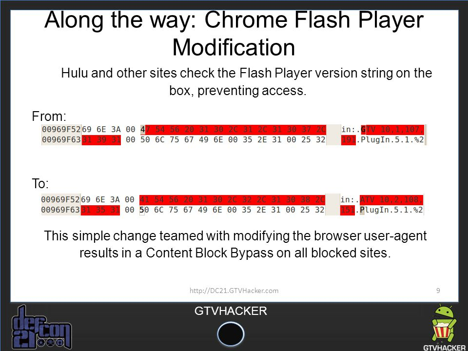 Along the way: Chrome Flash Player Modification