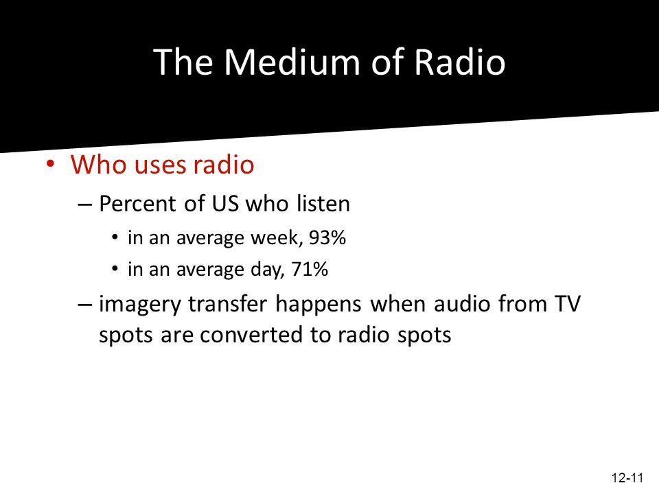 The Medium of Radio Who uses radio Percent of US who listen