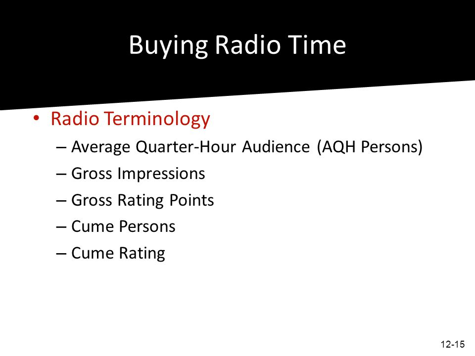 Buying Radio Time Radio Terminology