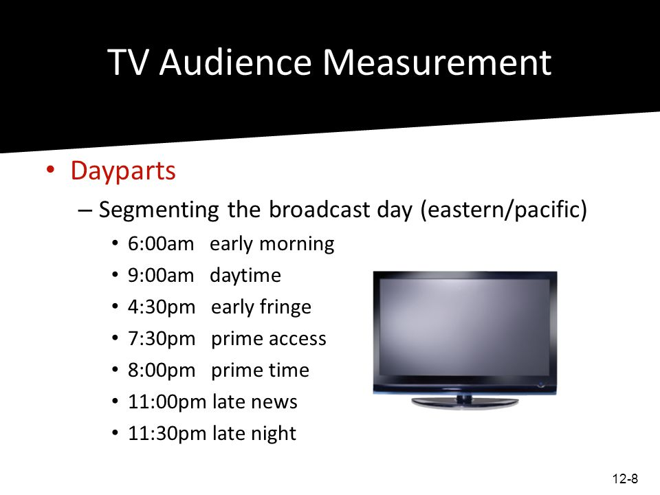TV Audience Measurement