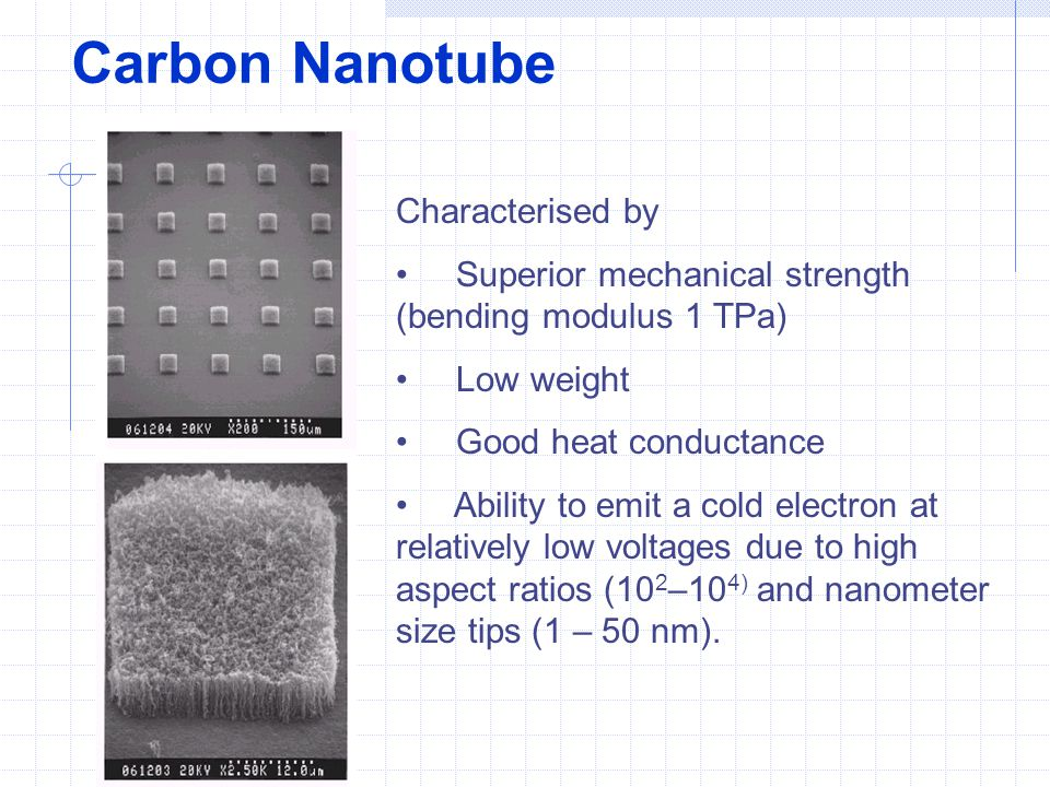 Carbon Nanotube Characterised by