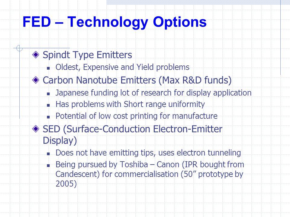 FED – Technology Options