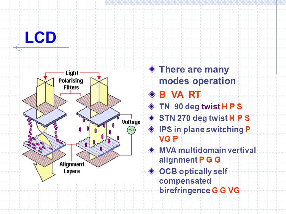 LCD There are many modes operation B VA RT TN 90 deg twist H P S