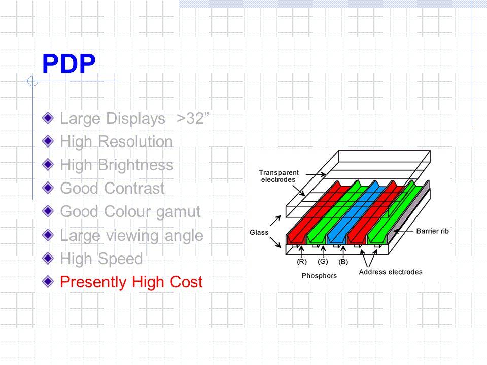 PDP Large Displays >32 High Resolution High Brightness