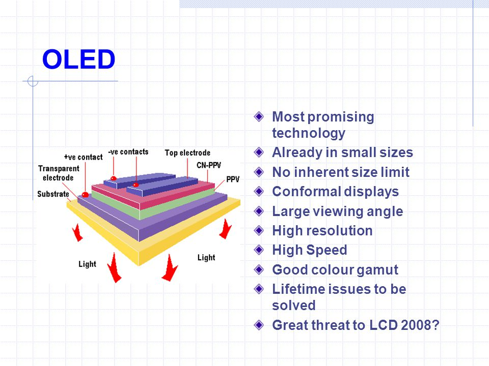 OLED Most promising technology Already in small sizes