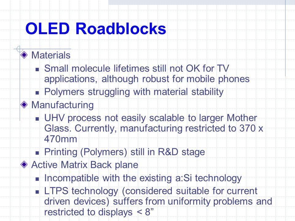 OLED Roadblocks Materials