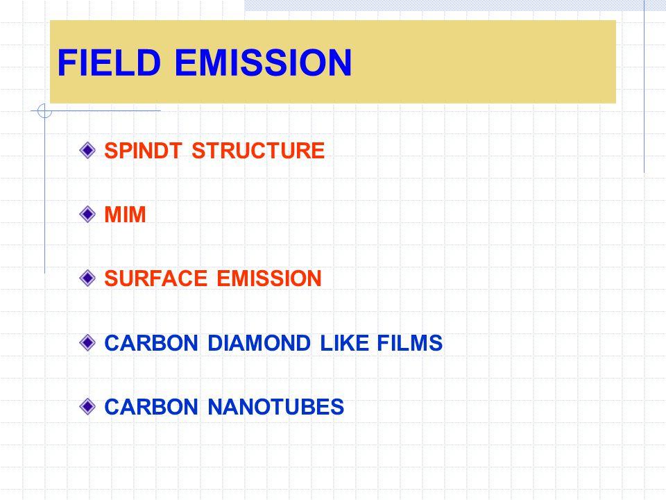 FIELD EMISSION SPINDT STRUCTURE MIM SURFACE EMISSION