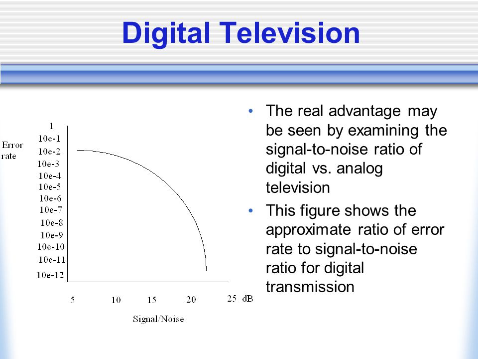 Digital Television The real advantage may be seen by examining the signal-to-noise ratio of digital vs. analog television.