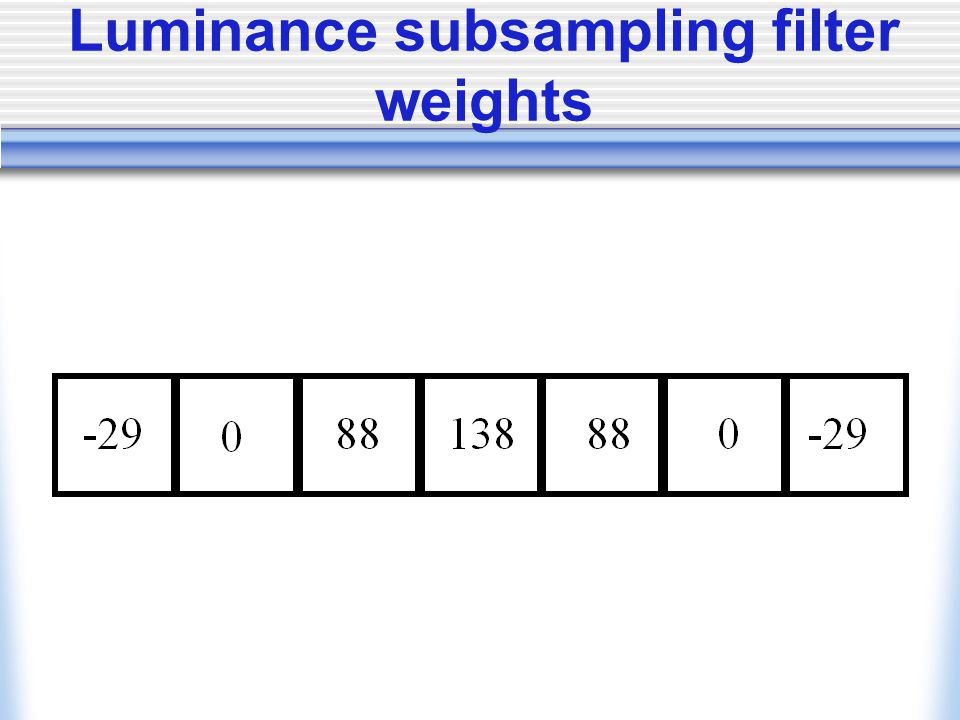Luminance subsampling filter weights