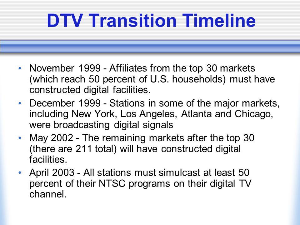 DTV Transition Timeline