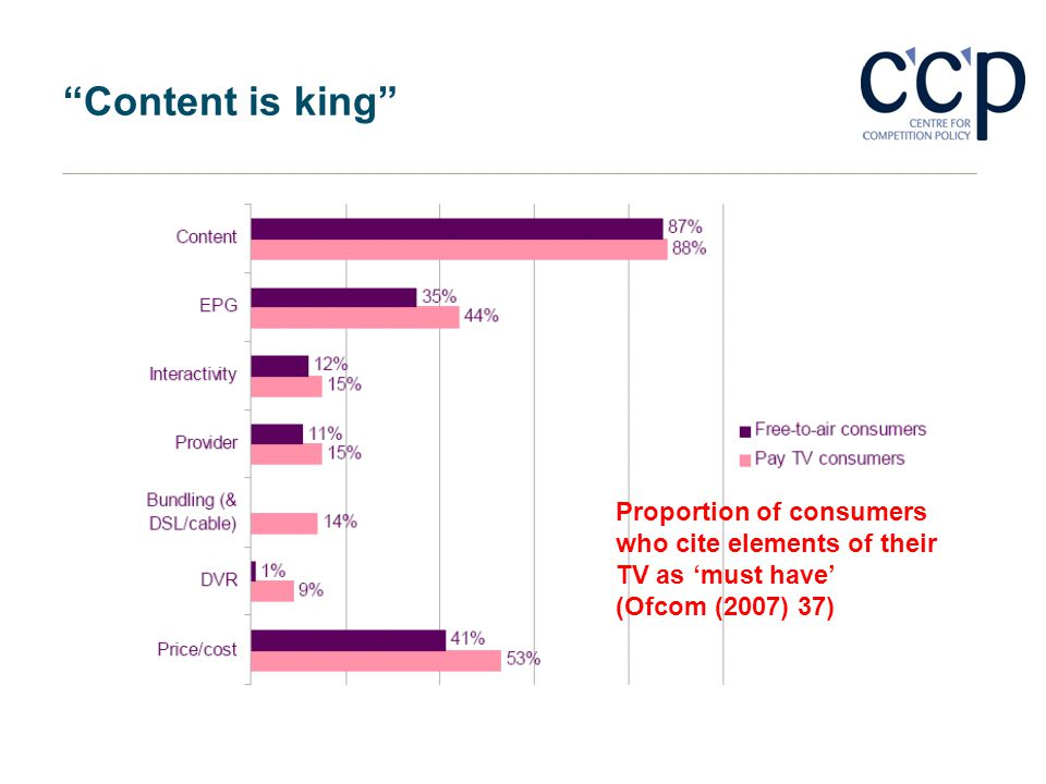 Content is king Proportion of consumers who cite elements of their TV as 'must have' (Ofcom (2007) 37)
