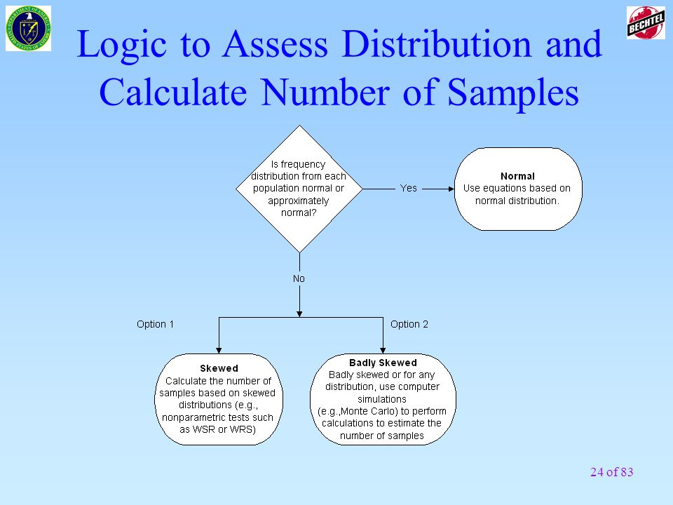 Logic to Assess Distribution and Calculate Number of Samples
