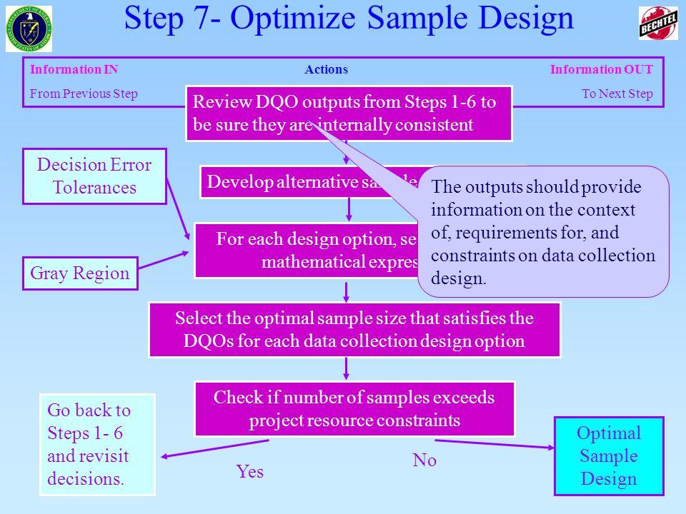 Step 7- Optimize Sample Design