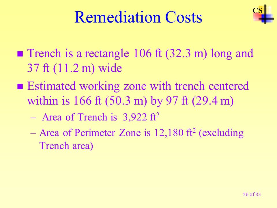 Remediation Costs CS. Trench is a rectangle 106 ft (32.3 m) long and 37 ft (11.2 m) wide.